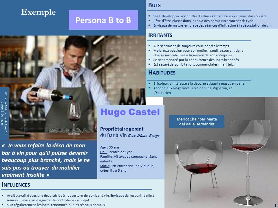 persona-design-thinking